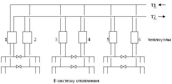 Параллелное  соединение блочных тепловых узлов